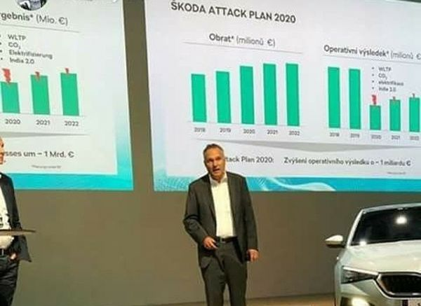 Škoda attack plan 2020